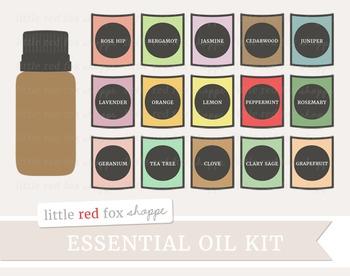 Essential Oil Kit Clipart
