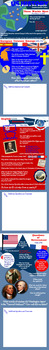Essential Question Infographic Outline Early US History w/ addl writing area JPG