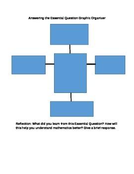 Essential Question Math Protocol