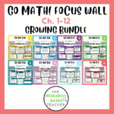 Essential Question/Objectives Posters (3rd Grade- Go Math!