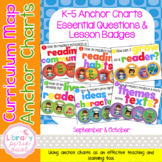 Essential Questions Anchor Charts & Lesson Badges for K-5