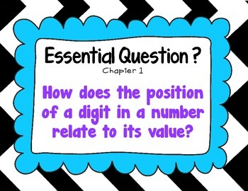 Essential Questions Fifth Grade McGraw-Hill MyMath