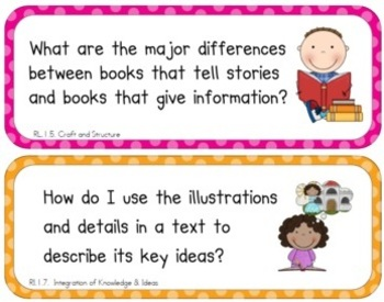 Essential Questions (First Grade - Common Core)