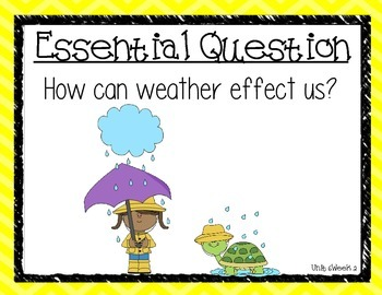McGraw-Hill Essential Questions Posters ~ Unit 6