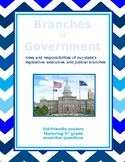 Essential Questions/Standards Government & Branches worksheet
