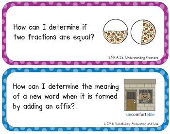 Essential Questions (Third Grade - Common Core)