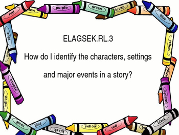 Essential Questions for Georgia Standards of Excellence Kindergarten ELA