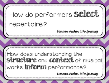 Essential Questions for the Music Classroom
