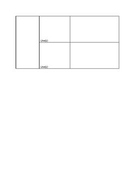 Essential Questions graphic organizer