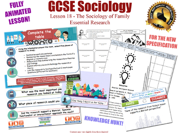 Essential Researchers - Sociology of Family [GCSE Sociology - L18/20]