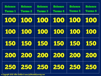 Essential Science Terms for Test-Taking Jeopardy Style Game [MS][HS]!