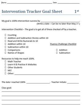 1st Grade Common Core Math Intervention Diagnostic Essential Skills Resources