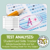Test Analysis - Student Led Tracking Sheet