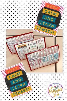 Essential Spanish tenses & grammar revision grid
