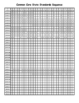 Essential Spiral Math Homework for Fourth Grade - Second Nine Weeks