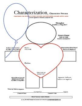 Essential Strategies:  DIY Characterization - Character Analysis