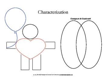 Essential Strategies:  DIY Characterization & Venn Diagrams