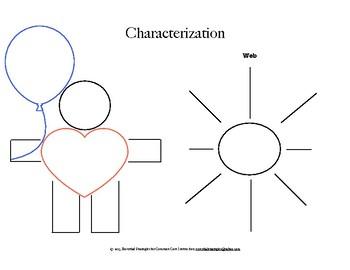 Essential Strategies:  DIY Characterization & Web Organizers