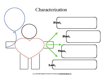 Essential Strategies:  DIY Characterization & Sequence (First, Next, Then, Last)