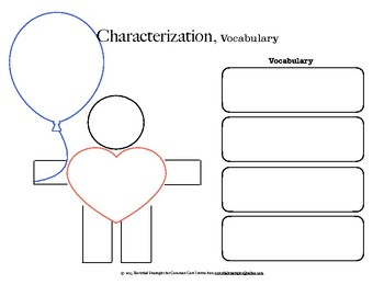 Essential Strategies:  DIY Characterization & Vocabulary