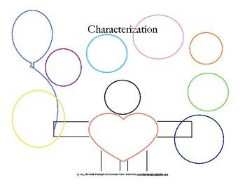 Essential Strategies:  DIY Characterization Graphic Organizer 7
