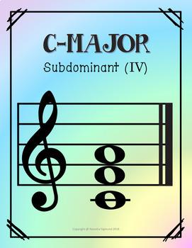 C-Major Essential Tonal Functions
