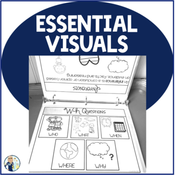 Essential Visuals for Speech Therapy & Student Success:  SIGNS
