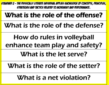 Essential questions Volleyball