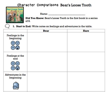 G1 Comparing & Contrasting Characters-'Character Comparisons' Essentials Bundle