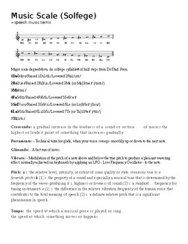 Essentials of American-English Intonation (Note scale & terms)