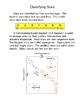 Essentials of Astronomy: The SUN & STARS: 9th - 12th