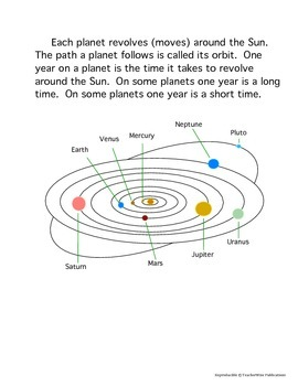 Essentials of Earth Science: Our Solar System 4th – 8th