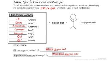 Est-ce-que Questions French Quick Lesson