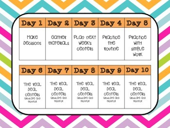 Establishing Centers in your Classroom!