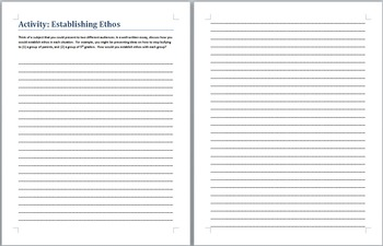 Establishing Ethos Essay prompt and rubric