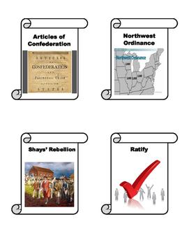 Establishing New Government (Constitution Era) Vocabulary