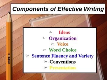 Establishing Voice for Effective Writing