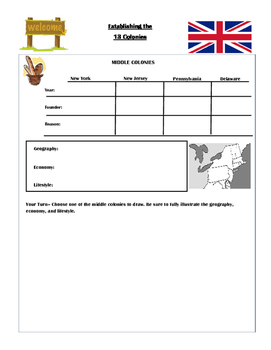 Establishing the 13 Colonies Graphic Organizer
