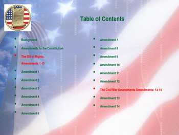 Establishing the US Government  - The Amendments Simplified