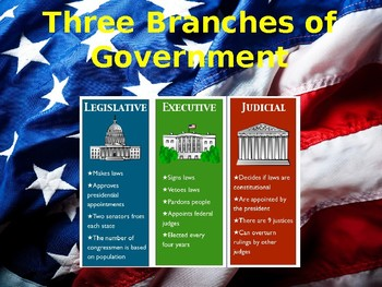 Establishing the US Government - Three Branches of Government