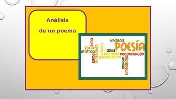Estación de POESÍA power point: Analizar un poema - Spanish