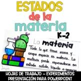 Estados de la materia States of Matter in Spanish