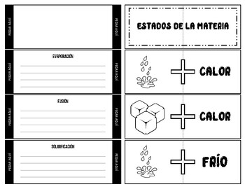 Estados de la materia lapbook