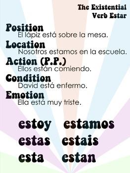 Estar Conjugation and Use Poster