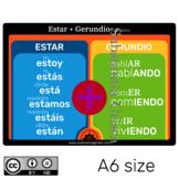 Estar + Gerundio. Español. Indicativo. Spanish.