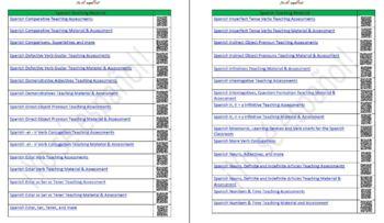 Estar vs Ser vs Tener Teaching Material & Assessment