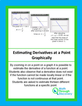 Estimating Derivatives at a Point Graphically