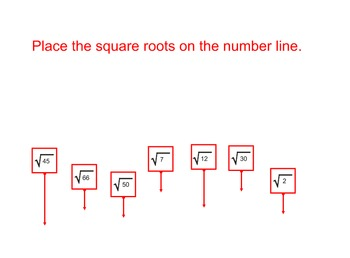 Estimating Non Perfect Square Roots