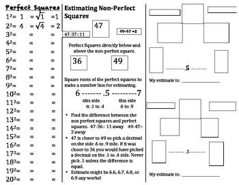 Estimating Non Perfect Squares Graphing Organizer