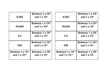 Estimating  Scientific Notation matching game